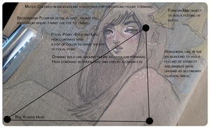 Dreaming: Composition and Imagemaking by lavonia