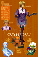 A Grim And Gray PDL Npc by Envos-the-Bouncy