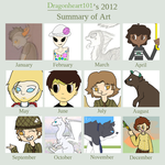 2012 Art Summary by Dragonheart101