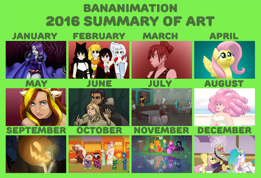 2016 Summary Of Art by BananimationOfficial