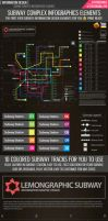 Subway infographic design by Lemongraphic