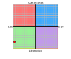 My Political Compass by Clawfiren