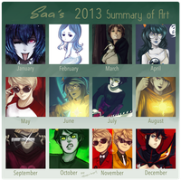 2013 art summary thing by PandaleonSaa