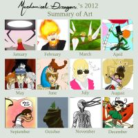MD's 2012 Art Summery by Mechanical-Dragon
