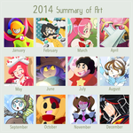 2014 Summary of Art by Artic-Blue