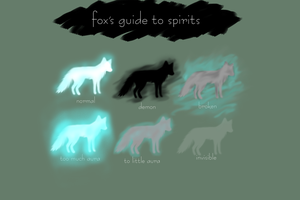 fox's guide to spirits by moonlightartistry