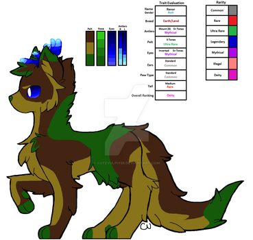Kannix Pup Chart Example by cutevulpix56
