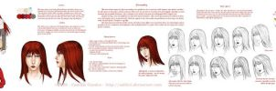 Alice character sheet by solfieri