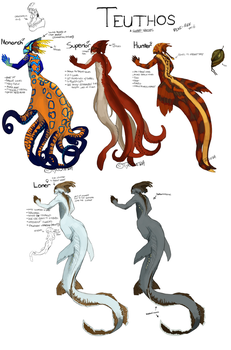 Teuthos species mini-ref by Tytoquetra
