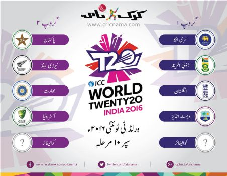 World T20 super 10 Round by syedmaaz
