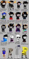 Homestuck According to my Mom by CarrissaNoelleND