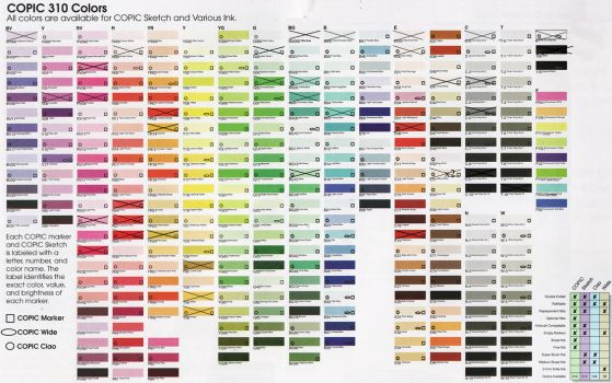 Copic Marker Check list by Sunrise-oasis