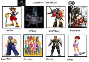 My Super Hero Team Meme by ChipmunkRaccoon2