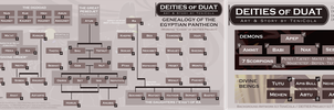 DEITIES    Expanded Genealogy Chart by TeniCola