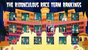 My Ridonculous Race Team Prediction by TheDipDap1234