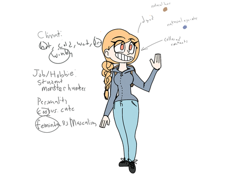 Character Designs  - Scotee Jhonson by TheOptimisticalEmo