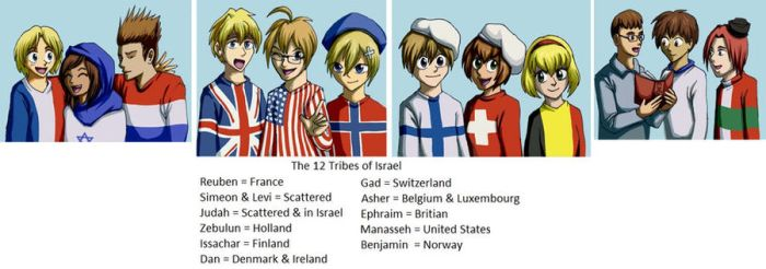 The 12 Tribes of Israel by CollectivistComics
