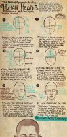 Human Head- TUTORIAL by soas95