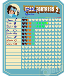 AF2: Eclair's Heart Chart by Lunar-Imagination