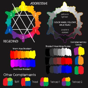 Color Theory Cheat Sheet by NarutardST