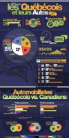 Infographics for Kijiji |Car Guide Quebecoise by sounddecor