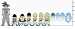 DBR Gotenks by The-Devils-Corpse
