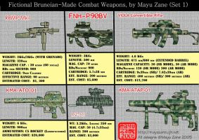 Fictional Bruneian weapons pt1 by mayuzane