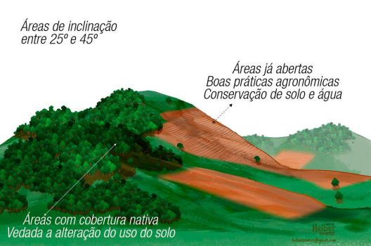 Areas de inclinao25 by HelberS