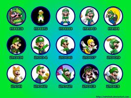 Year of Luigi Wallpaper by N64chick