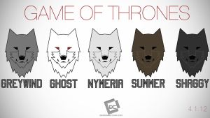 Game Of Thrones Dire Wallpaper by Chadski51