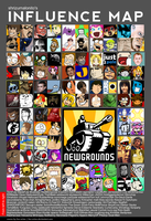 shrizumalonito's Influence Map by shrizumalonito