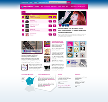 Official Music Charts Concept by colindaniellafferty