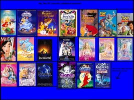 My top 20 fav childhood movies. by Smurfette123