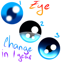 eye change in 1 year by Lali-the-Bunny