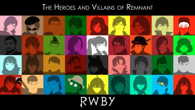 RWBY Heroes and Villains of Remnant Collage by DanTherrien101