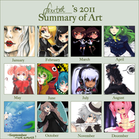 2011 animu art timeline by foxxtrot