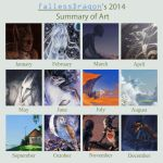 2014 - Summary of art by faliessDragon