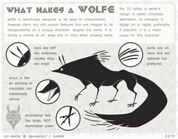 what makes a wolfe by VCR-WOLFE