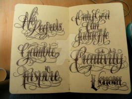 Moleskine Lettering 4 by 12KathyLees12
