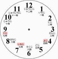 Printable: Clock by LearningJapanese