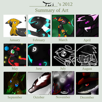 2012 summary of art by Twilight-and-Konan