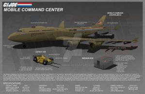 G.I. Joe Mobile Command Center Concept by thedream86
