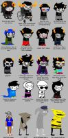Homestuck Characters by emberwing77