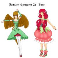 Comparing January and June Art by Annzip