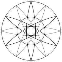 Dimensional Diamond diagram with 6 sides by hawstan