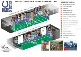 2006 Colts in Motion Interior by RpmIndy