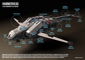 Hammerhead class unmanned VTOL gunship by Progenitor89