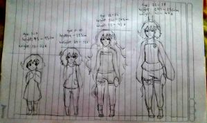 Sketch - Kyou time line by Butt-mira