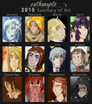 Summary of Art 2015 by cathanupto