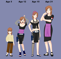 Kiki Age Sheet by KateyKinz